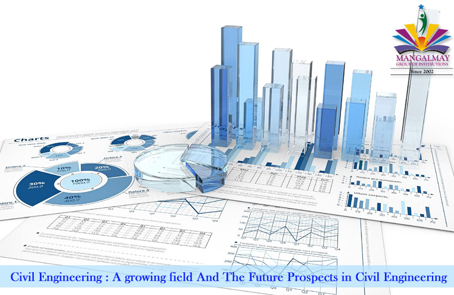 Civil Engineering : A growing field and the Future Prospects in Civil Engineering