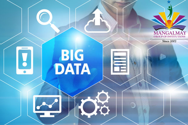 Recent Technology: BIG DATA ANALYTICS