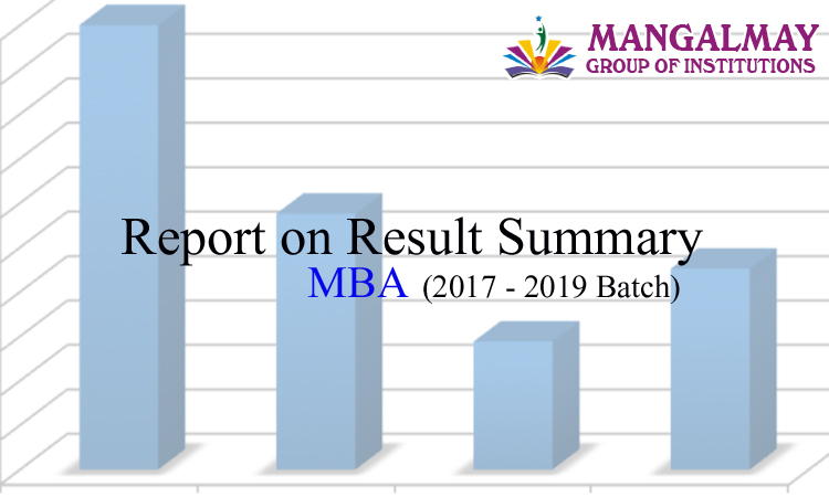 Report on Result Summary - MBA 2017