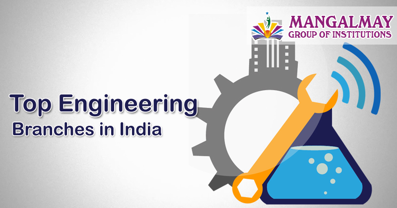 Top Engineering Branches in India