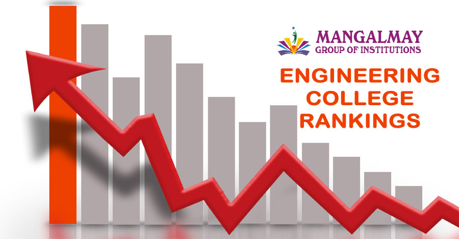 Engineering College Rankings