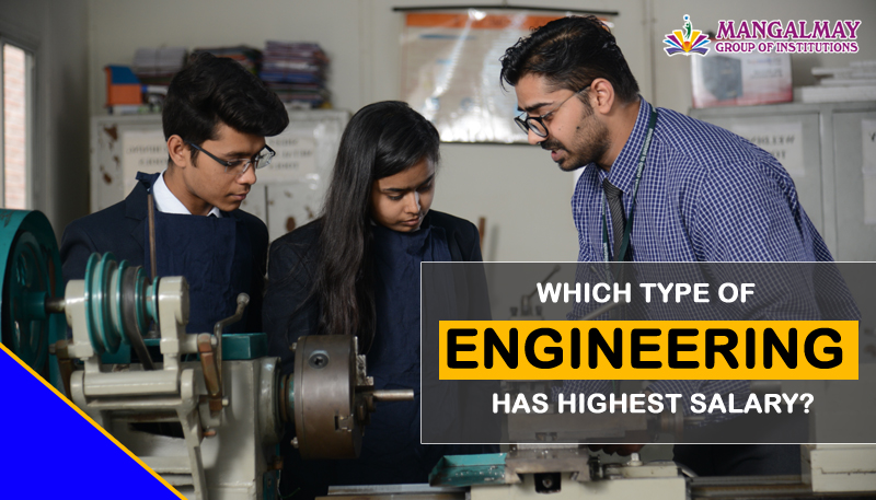 Which type of engineering has highest salary?